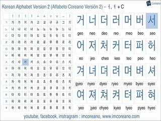 Korean Alphabet Song V2 (한글 알파벳 송 V2) (Feat. 구환)