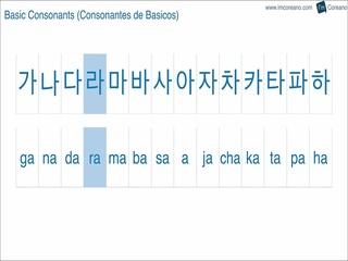 Korean Alphabet Song (한글 알파벳 송) (Feat. 구환)