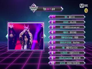 1월 둘째 주 TOP10은 누구?