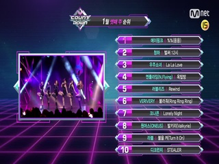 1월 셋째 주 TOP10은 누구?