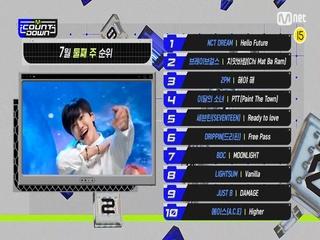 7월 둘째 주 TOP10은 누구?