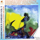Helsted : Symphony No. 1 In D Major : I. Allegro Maestoso